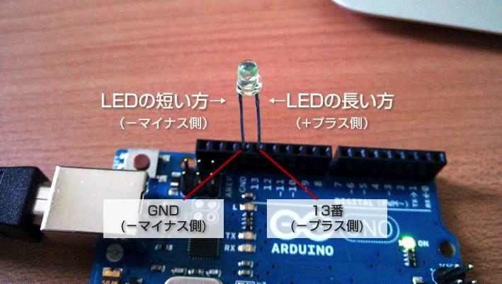 LEDチカチカ