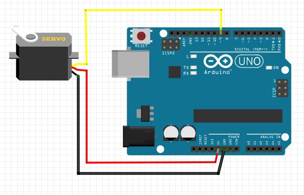 サーボモーター用Arduino回路