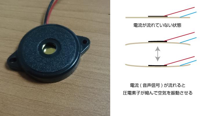 図1 圧電型スピーカーのしくみ