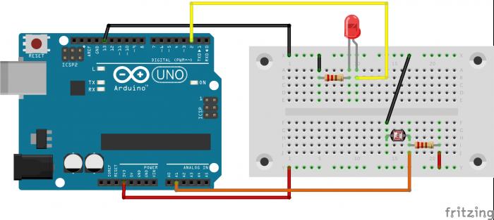 図1 光センサーと赤外線LED送信回路