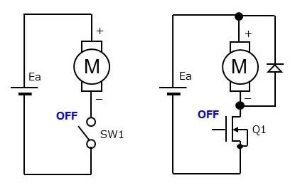 Fig-1 ブラシ付きDCモータ スイッチ回路例