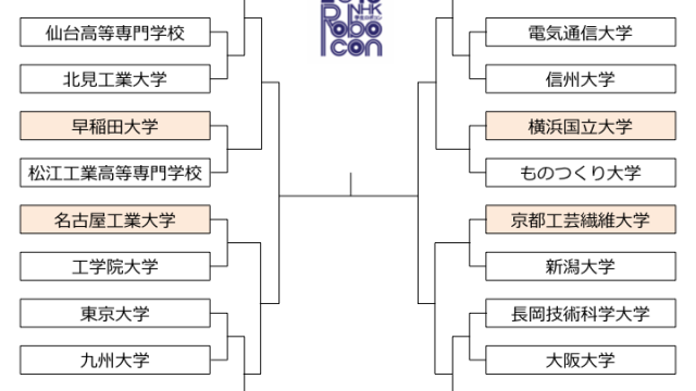 robocon2015-tournament