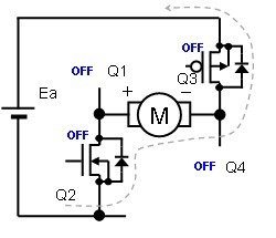 ( e ) 電流回生時4
