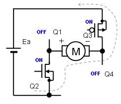 ( d ) 電流回生時3