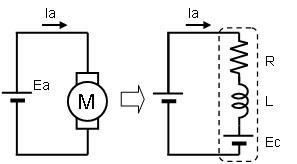 Fig-1 ブラシ付きDCモータ 等価回路