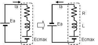 (a)電源極性反転直前 (b)電源極性反転直後