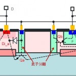 出力トランジスタの寄生ダイオードを通じて電流回生した時の消費電力について