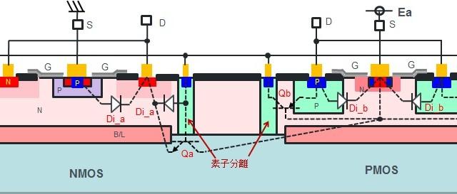 Fig-2 出力MOSトランジスタ構造略図