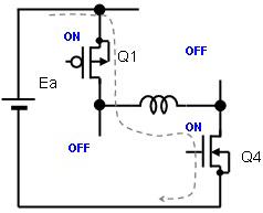 (a) 電流供給時