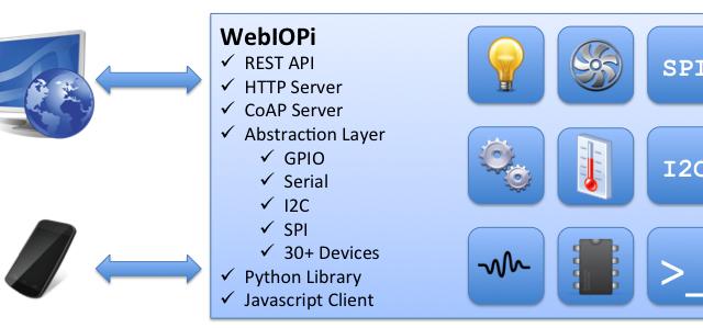 webiopi-new