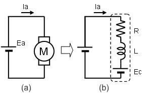 Fig-1 ブラシ付DCモータ電源印加時等価回路