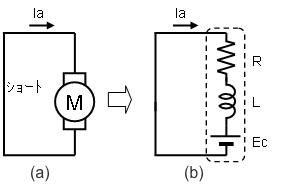 Ia:モータ電流、R:モータの等価抵抗、L:モータの等価インダクタンス、Ec:モータの発電電圧Fig-2 ブラシ付DCモータ端子間ショート時等価回路