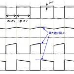 1個のMOSFETでモータをPWM駆動させるときのモータに並列接続するダイオードに流れる電流について