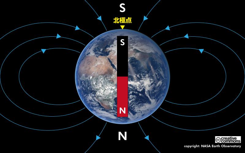 図4 地球は大きな磁石