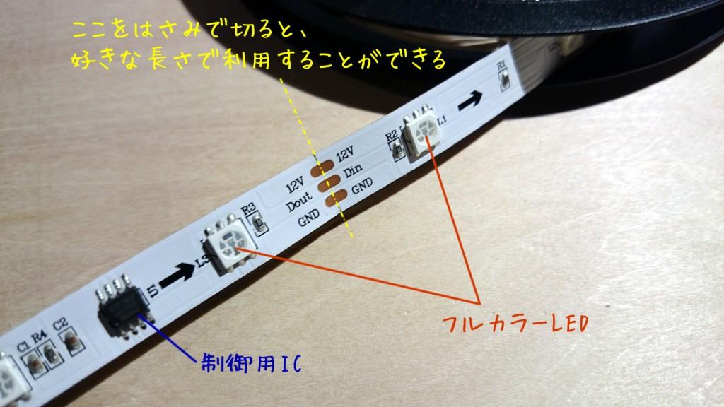 写真2 フルカラーLEDテープの仕様