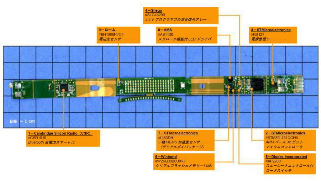 図2:ナイキ活動量計Nike+ FuelBand SE WM0110-003内部のフレキシブル基板の詳細