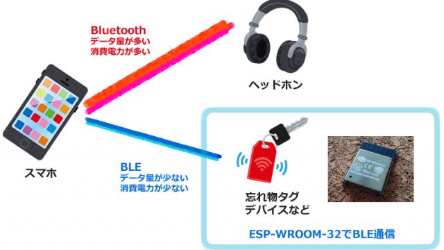 bluetooth2