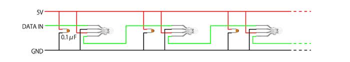 図3 複数のWS2812Bを制御する場合の接続方法
