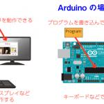 Arduino電子工作の基本② Arduinoの準備