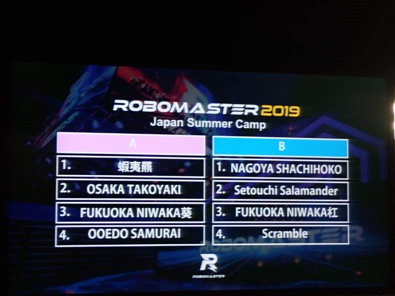 robomaster2019 summercamp