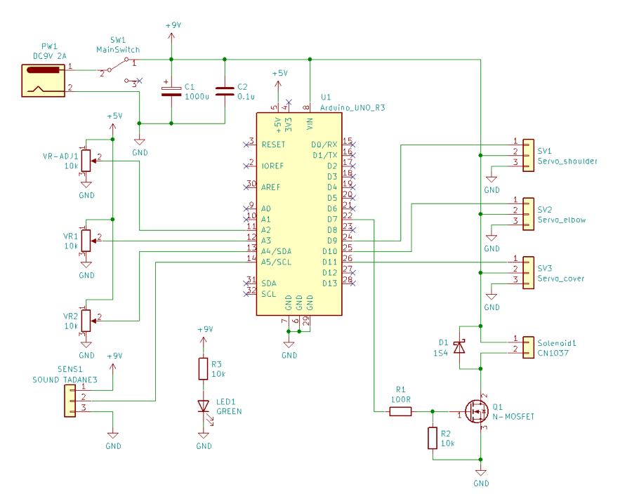 how-to-make-eobot_02_20
