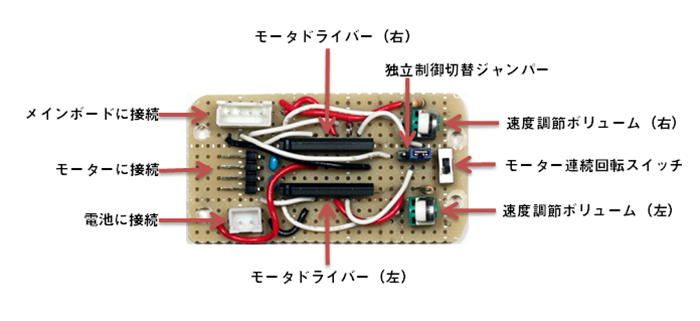 モータ制御用ボードの例