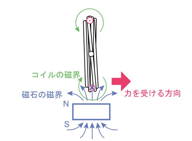 arduino-control-clipmotor-01_08