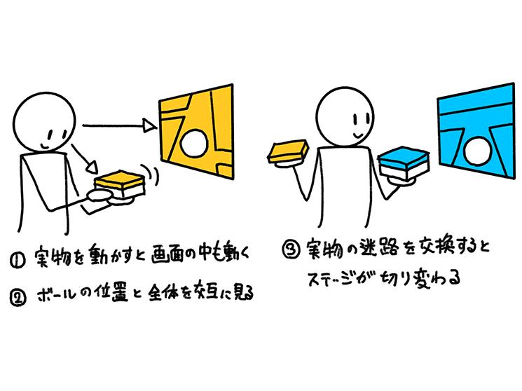 arduino-digital-ball-maze-01_01