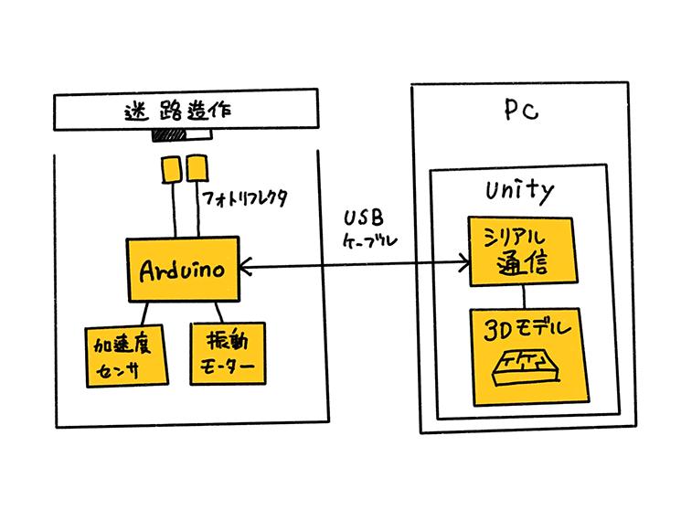 arduino-digital-ball-maze-01_02