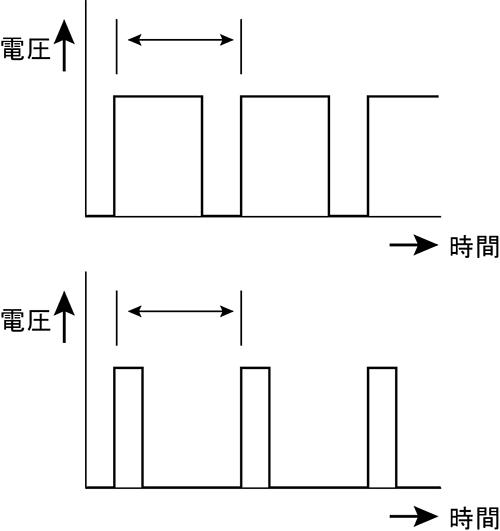 arduino-control-clipmotor-05-07