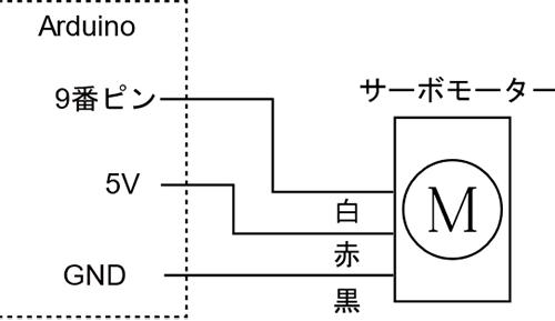 arduino-control-clipmotor-05-09