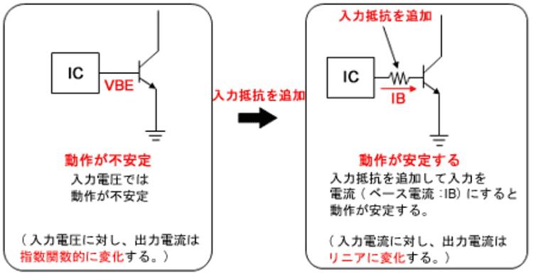 digital-transistor-02
