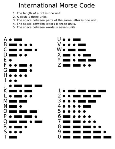 how-to-create-morse-code-generator-01