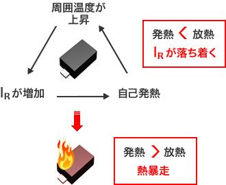 schottky-diode-03