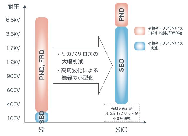 schottky-diode-06