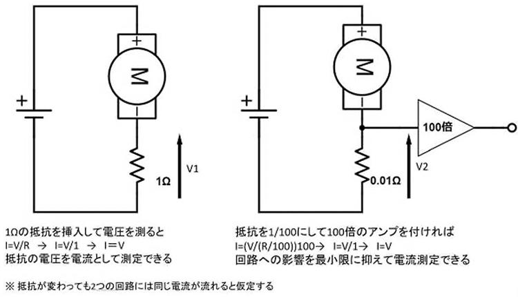shunt-current-04