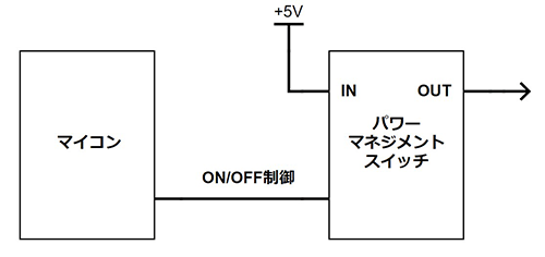 what-is-power-management-switch-03