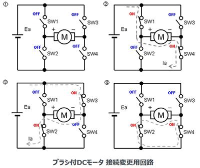 motor-type-03