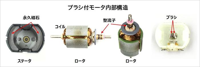 motor-type-04
