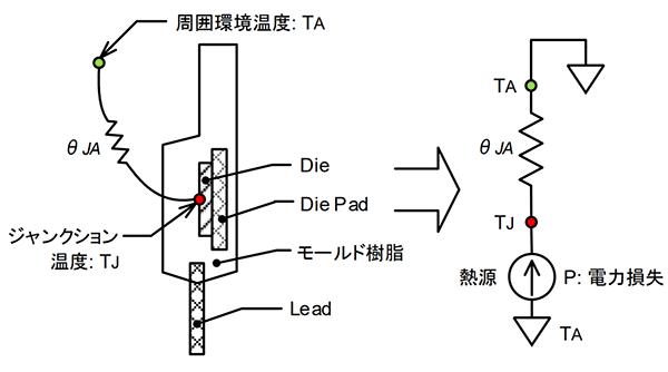 thermal-design-06