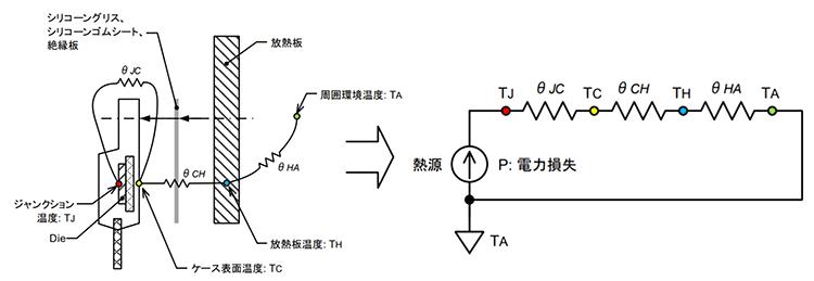 thermal-design-09