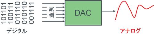 control-voltage-with-da-converter-01