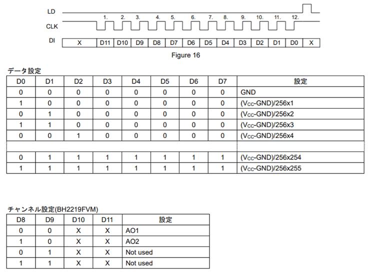 control-voltage-with-da-converter-06